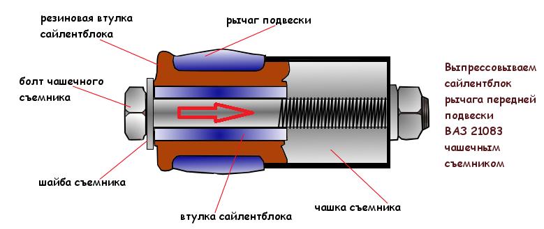 схема запрессовки сайлентблока рычага передней подвески ВАЗ 21083