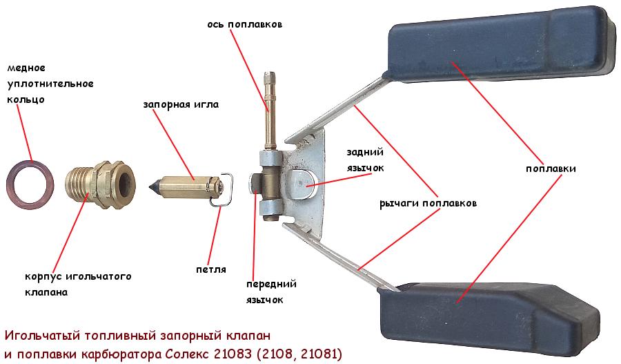 Игольчатый запорный клапан Солекс 21083