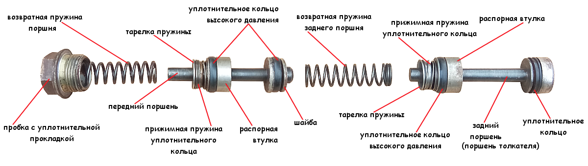 детали главного тормозного цилиндра ВАЗ 2108