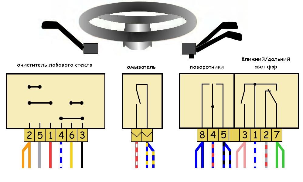 Провода подрулевого переключателя автомобиля Нива 21213, распиновка