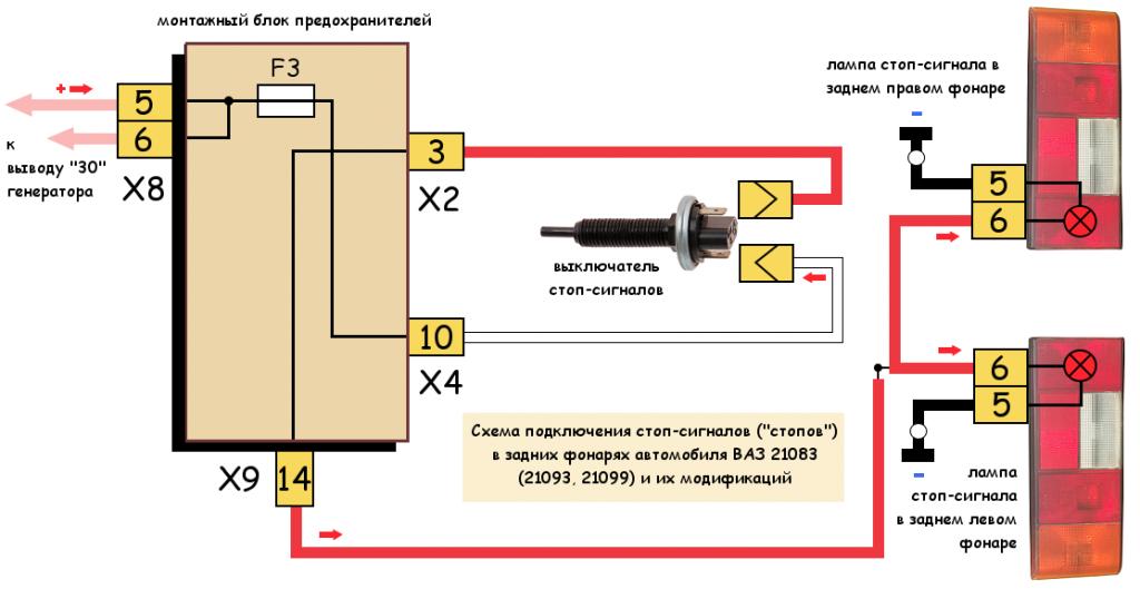 Стопы (стоп-сигналы) ВАЗ 21083 (21093, 21099) схема подключения