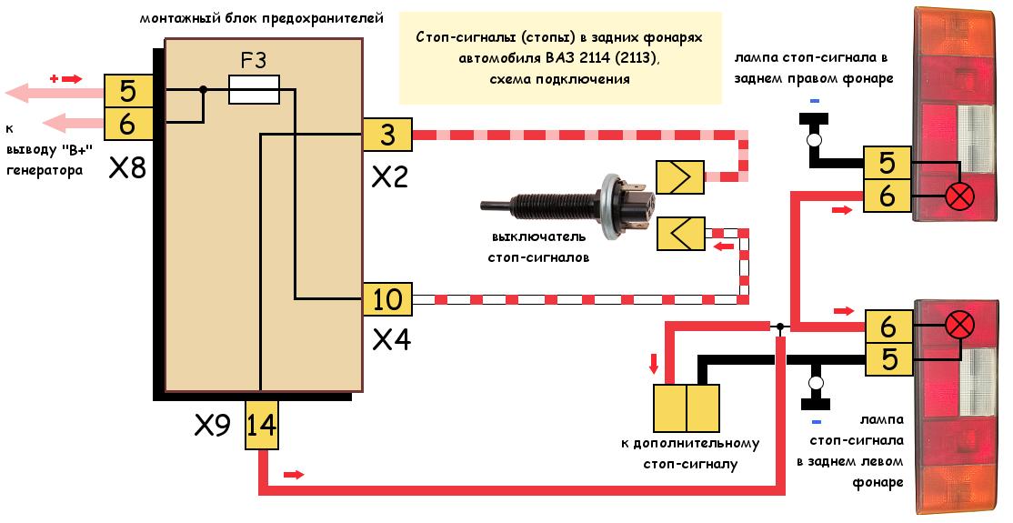 Стопы ВАЗ 2114, 2113, схема подключения
