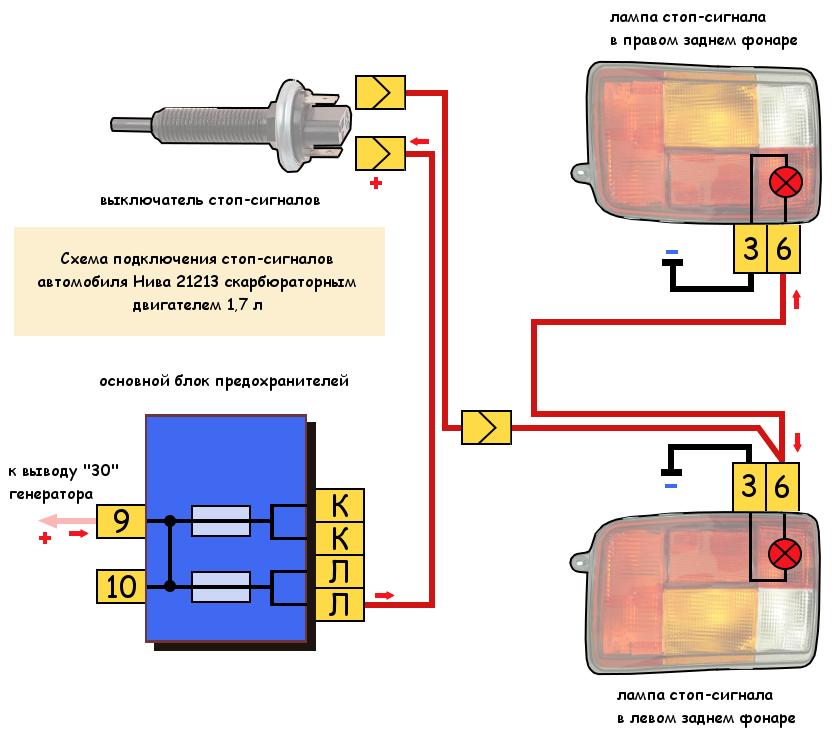 Схема подключения стопов Нива 21213 карбюратор