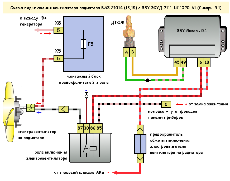Схема подключения вентилятора радиатора ВАЗ 2114 (2113, 2115)
