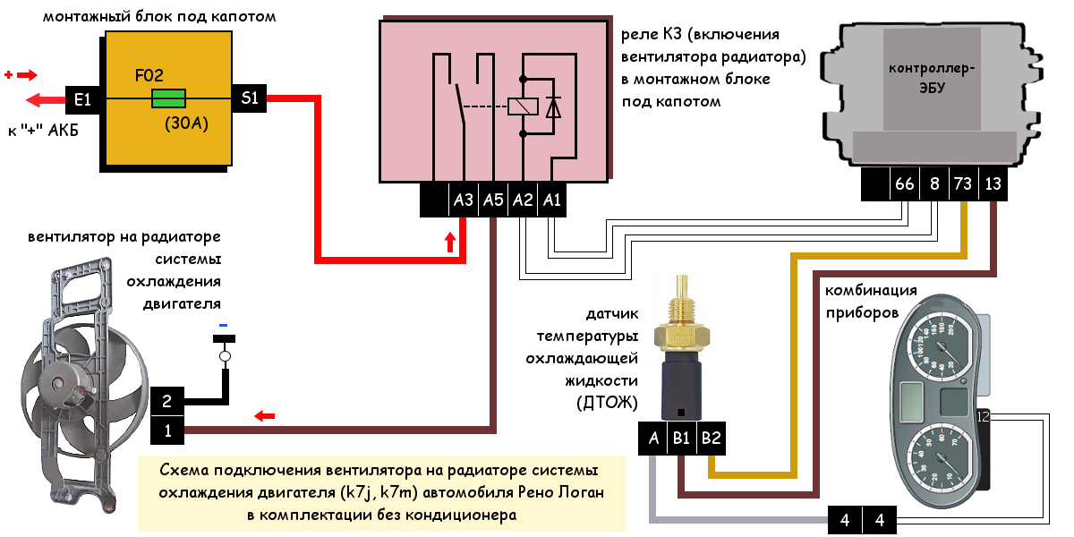 Схема подключения вентилятора радиатора Логан без кондиционера