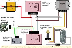 Схема подключения вентилятора радиатора на Логане с кондиционером