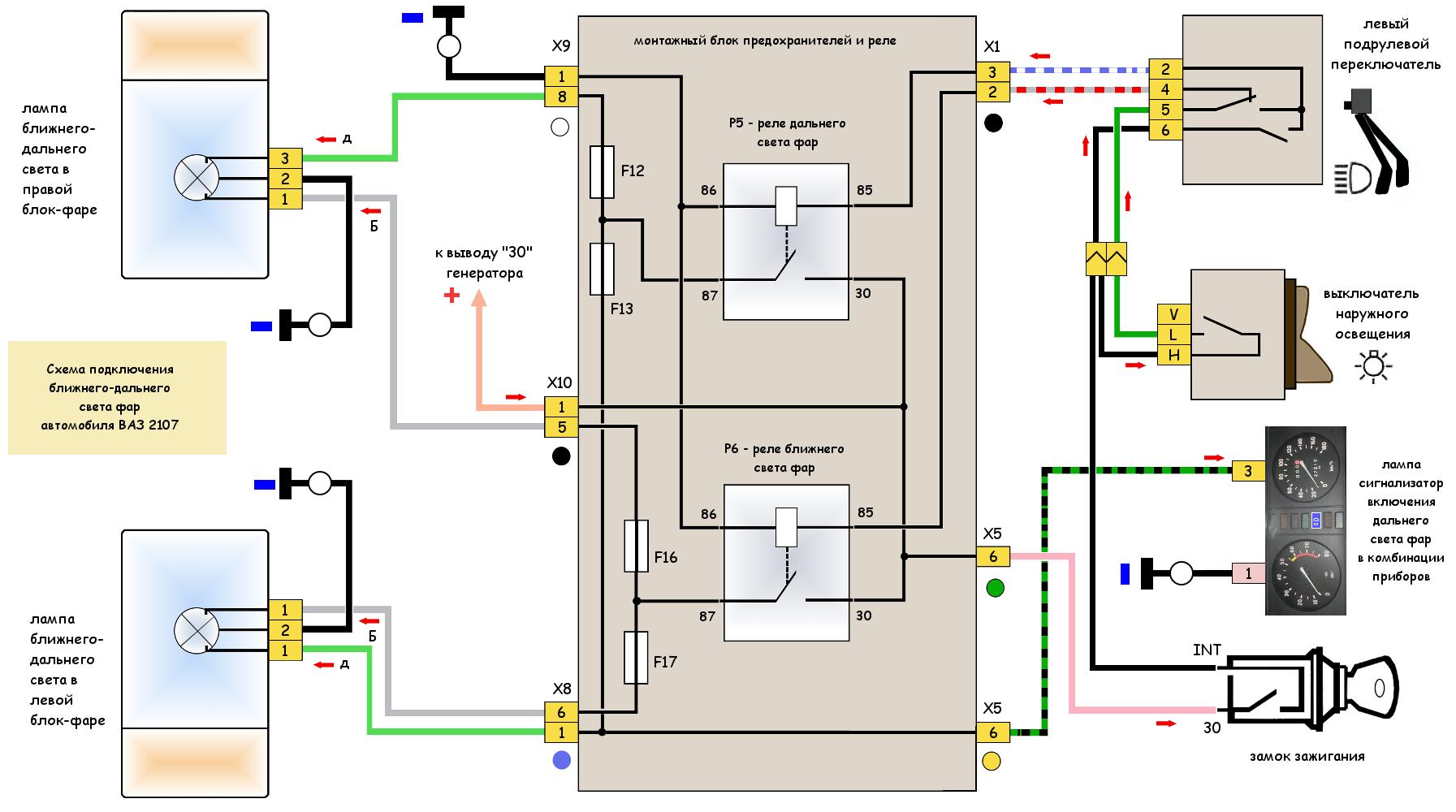 Ближний и дальний свет фар ВАЗ 2107, схема подключения