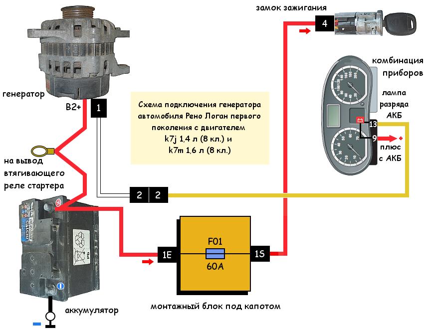Схема подключения генератора Рено Логан