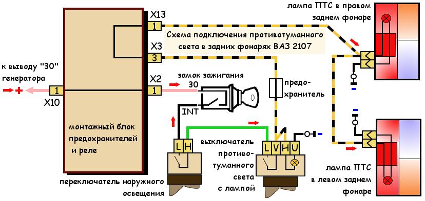 Противотуманный свет ВАЗ 2107, схема подключения
