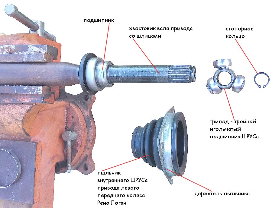 Замена пыльника внутреннего ШРУСа привода переднего левого колеса Рено Логан