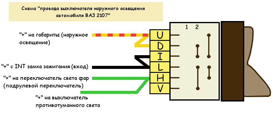 Распиновка проводов выключателя наружного освещения автомобиля ВАЗ 2107