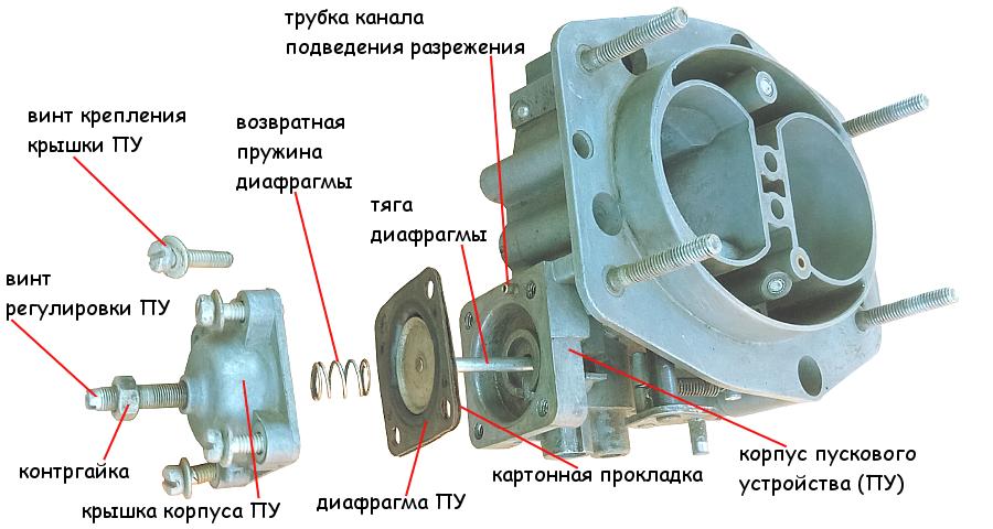 Разбираем пусковое устройство карбюратора 21073 Солекс