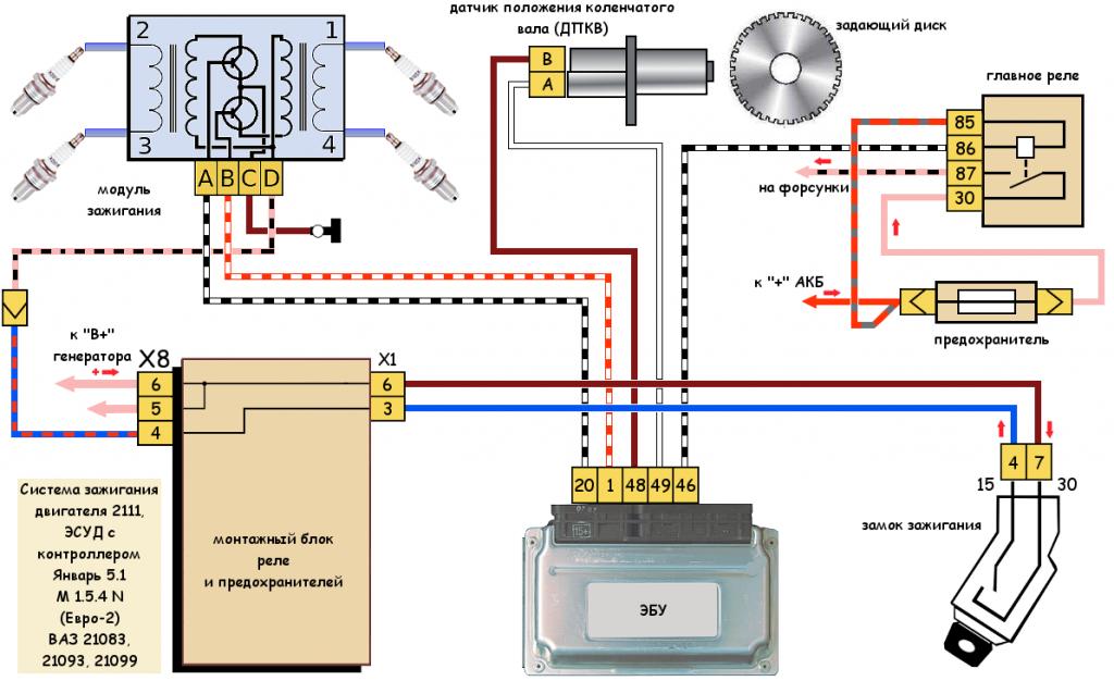 Система зажигания двигателя 2111 с Январь 5.1