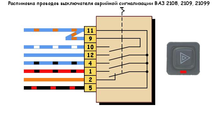 Распиновка проводов аварийки ВАЗ 2108, 2109, 21099