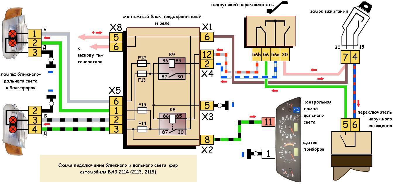 Ближний и дальний свет ВАЗ 2114, схема подключения