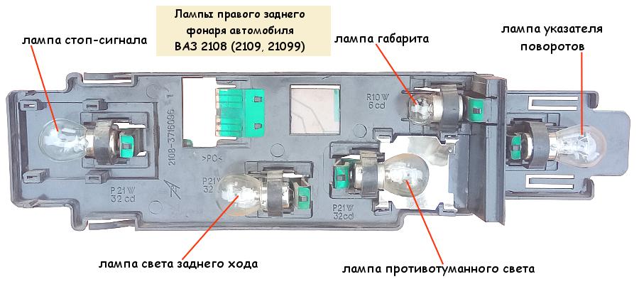 Лампы заднего фонаря автомобиля ВАЗ 2108, 2109, 21099