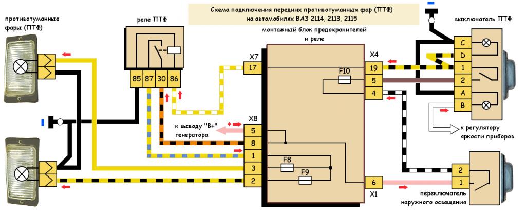 Схема подключения противотуманных фар ВАЗ 2114, 2113, 2115