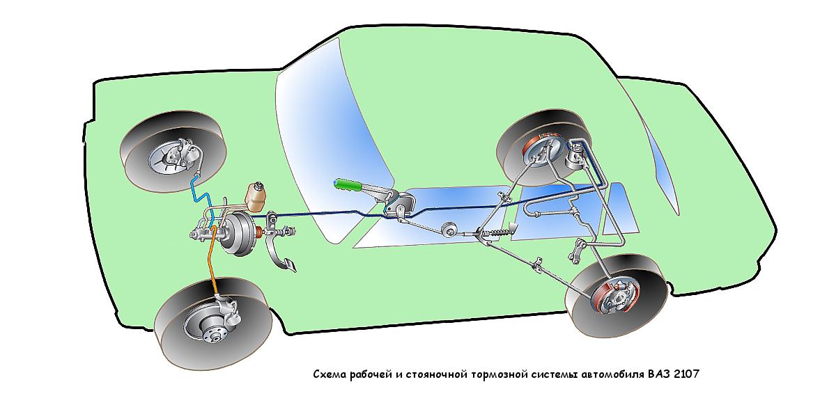 Схема тормозной системы автомобиля ВАЗ 2107
