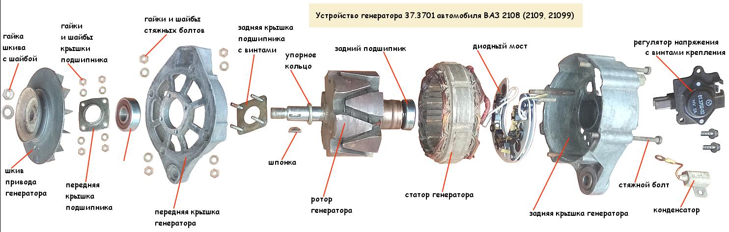 Устройство генератора 37.3701 автомобилей ВАЗ 2108, 2109, 21099