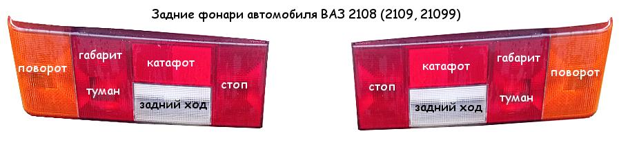 Задние фонари ВАЗ 2108, 2109, 21099, назначение