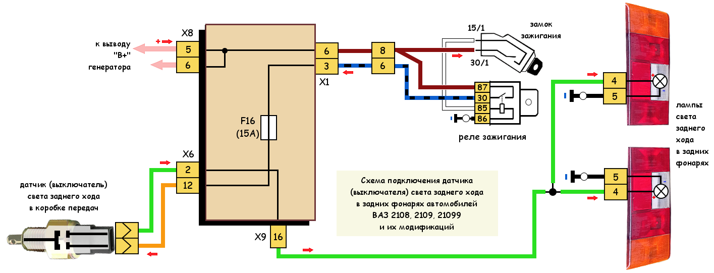 Датчик (выключатель) света заднего хода ВАЗ 2108, 2109, 21099, схема подключения