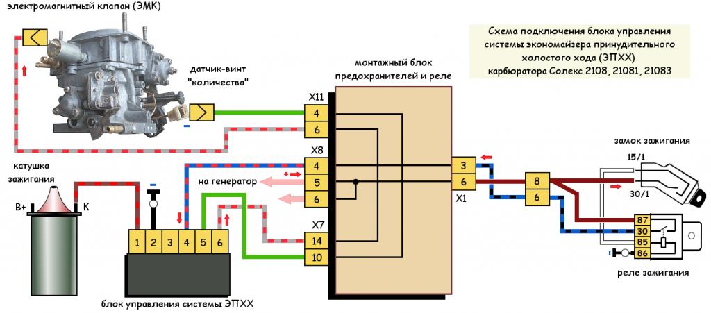 Схема подключения блока управления системы ЭПХХ карбюратора Солекс 2108, 21081, 21083