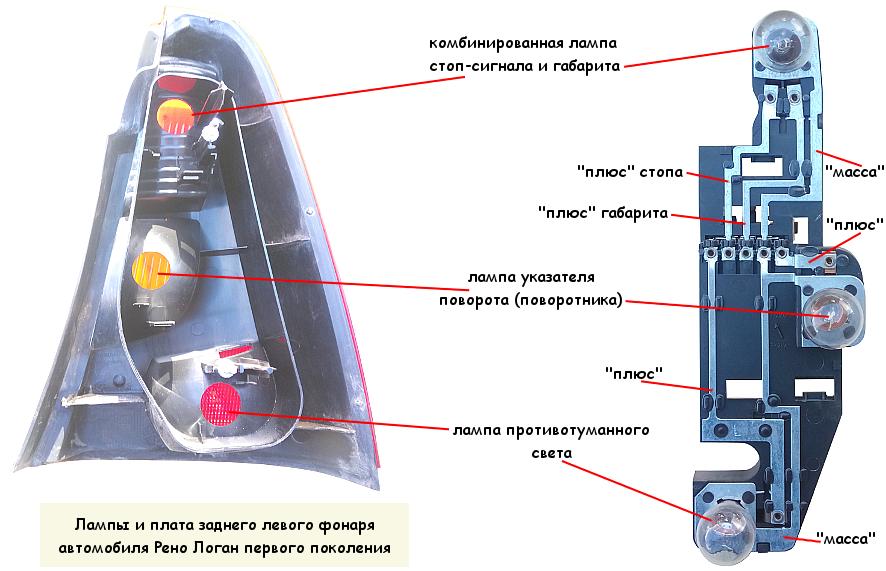 Плата и лампы заднего левого фонаря Рено Логан1