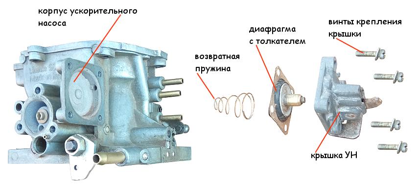 Сборка ускорительного насоса карбюратора 21073 Солекс