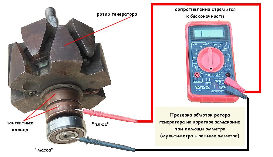 Проверяем обмотки ротора генератора на короткое замыкание