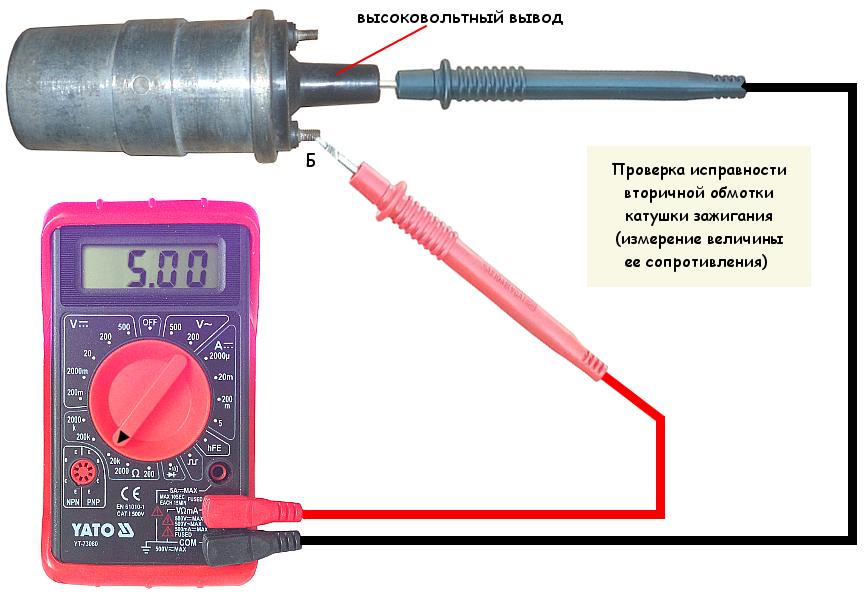 Проверка вторичной обмотки катушки зажигания