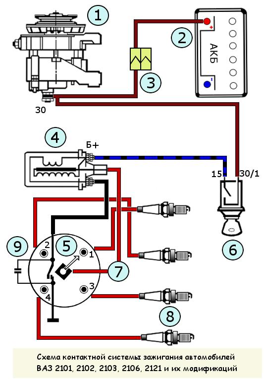 Схема контактной системы зажигания ВАЗ 2101, 2102, 2103, 2106