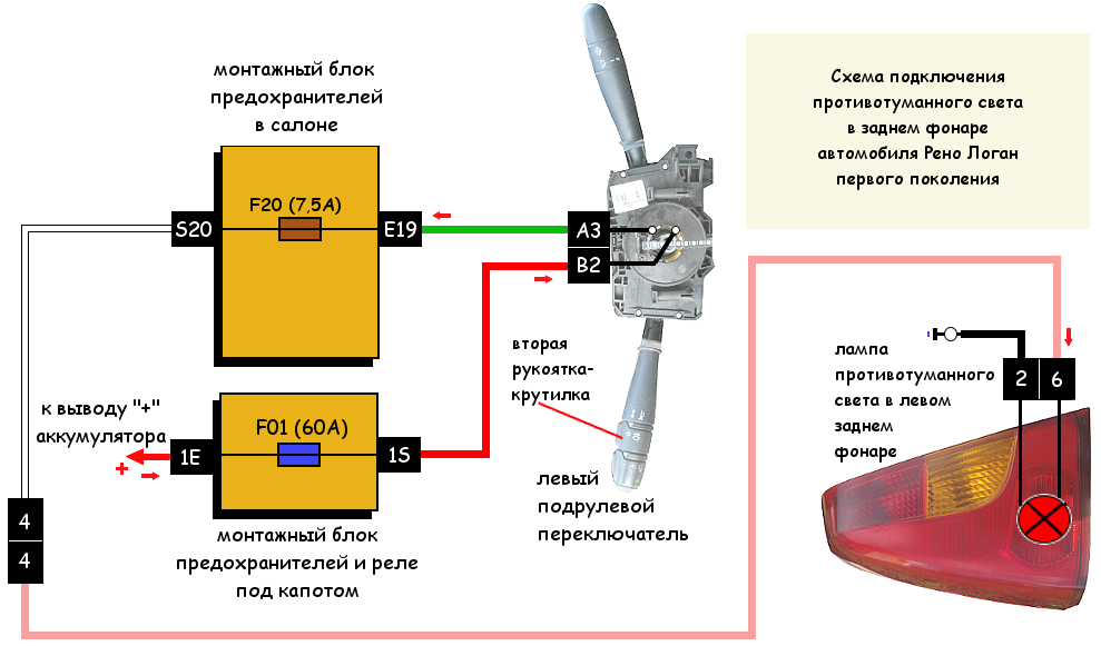 Схема подключения противотуманного света Логан