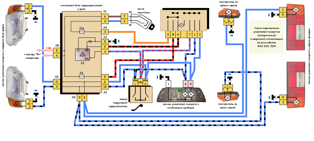 Указатели поворота (поворотники) ВАЗ 2114, 2113, схема подключения