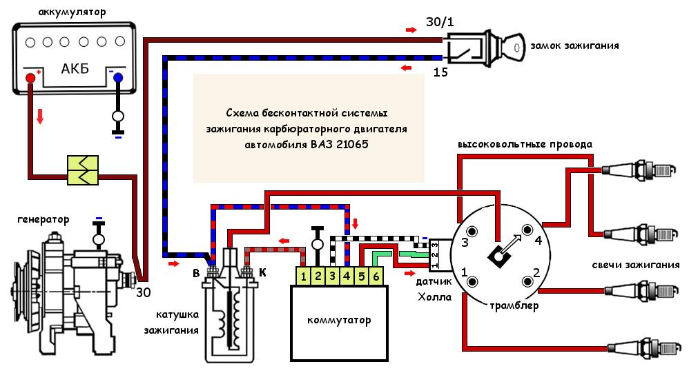 Бесконтактная система зажигания ВАЗ 2106