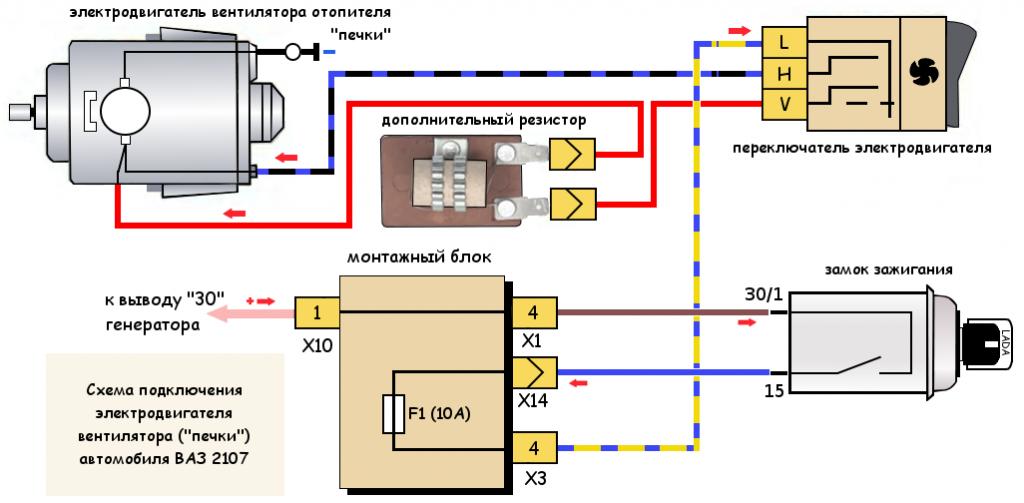 Электровентилятор печки ВАЗ 2107, схема подключения
