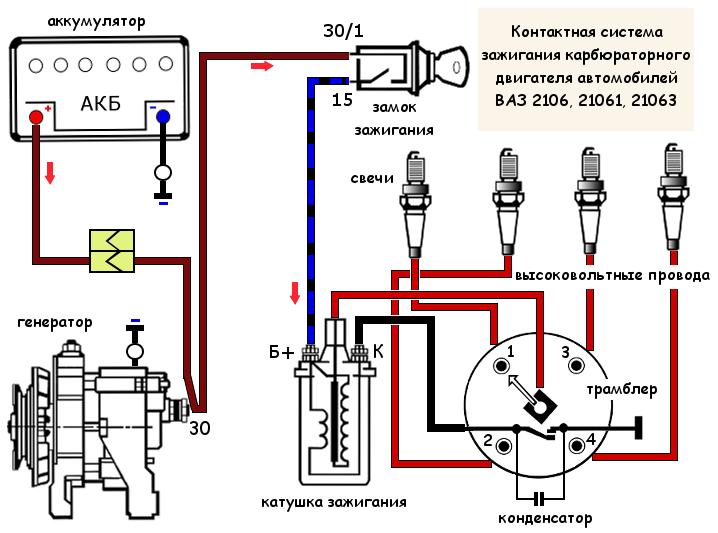 Контактная система зажигания ВАЗ 2106