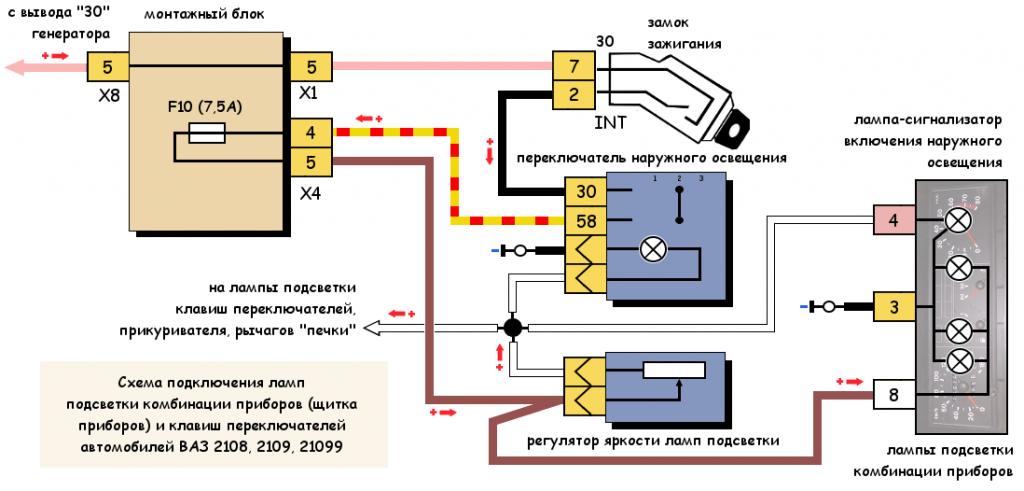 Подсветка комбинации приборов ВАЗ 2108, 2109, 21099, схема подключения