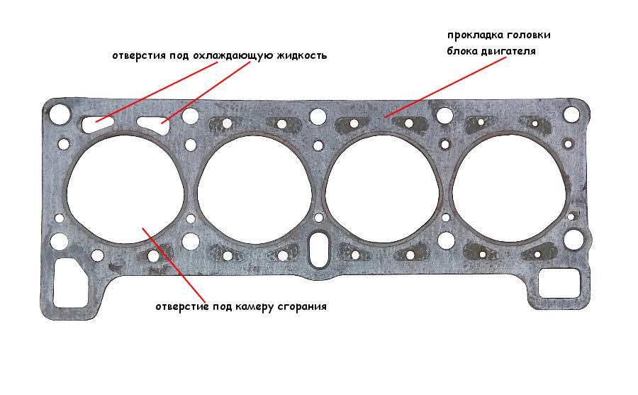 Прокладка головки блока двигателя с каналами