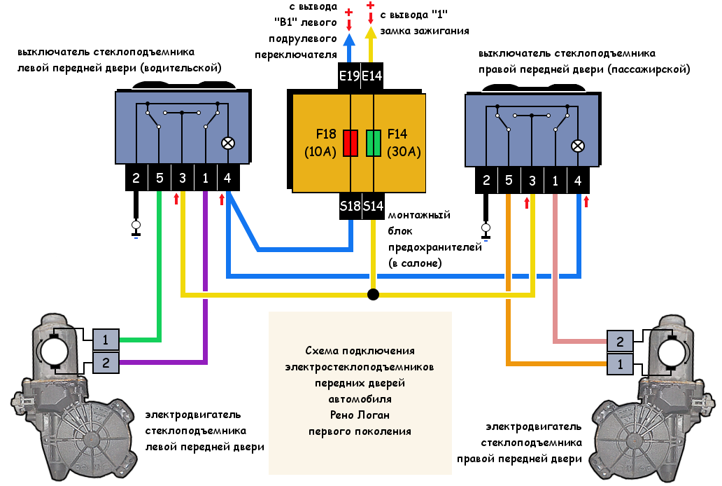 Электростеклоподъемники передние Рено Логан, схема подключения