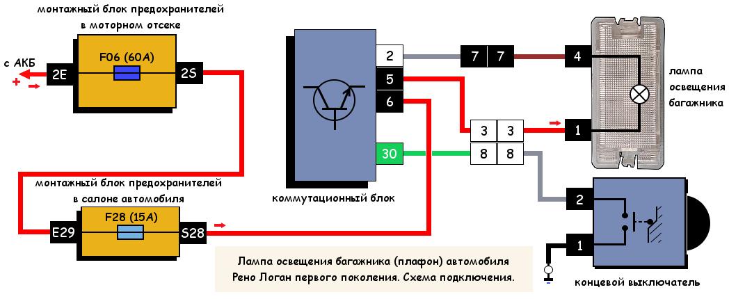 Освещение багажника Рено Логан, схема подключения