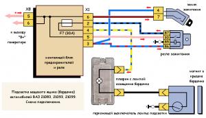 Освещение вещевого ящика (подсветка бардачка) ВАЗ 2108, 2109, 21099