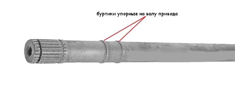 Упорные буртики на валу привода колеса ВАЗ 2108, 2109, 21099