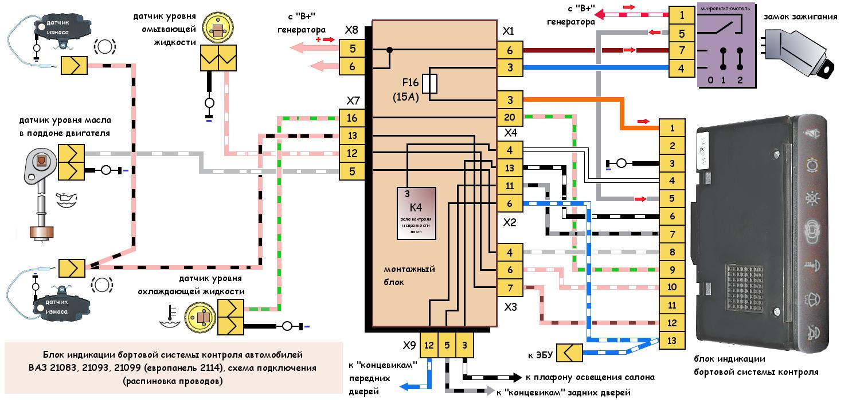 Блок индикации бортовой системы контроля, схема, распиновка
