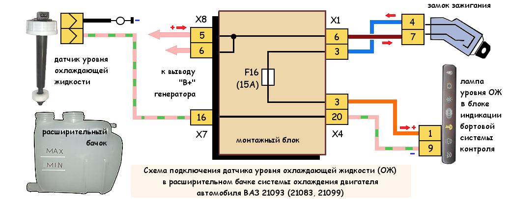 Схема подключения датчика уровня охлаждающей жидкости ВАЗ 21093 (21083, 21099)