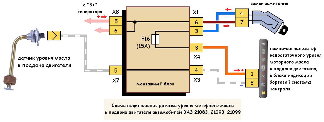 Схема подключения датчика уровня масла в поддоне двигателя ВАЗ 21083, 21093, 21099