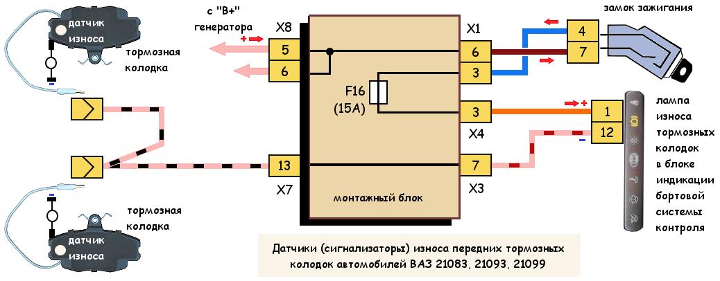 Датчик износа передних тормозных колодок ВАЗ 21083, 21093, 21099, схема подключения