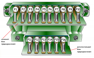 Монтажные блоки предохранителей Нива 21214 инжектор