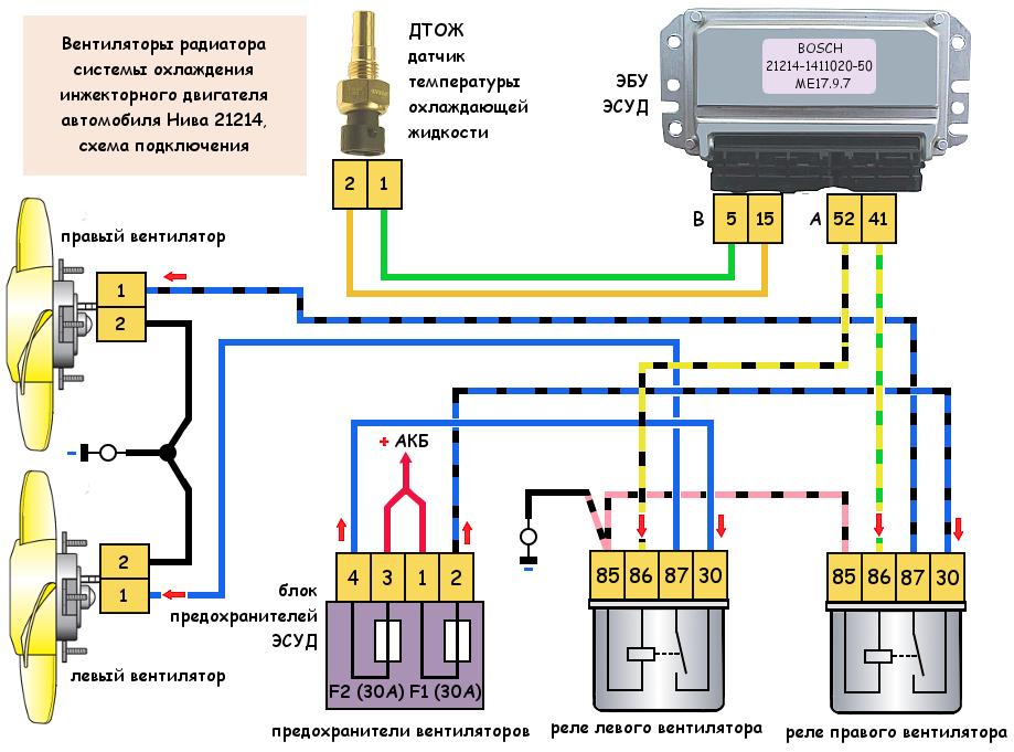 Вентиляторы радиатора Нива 21214, схема