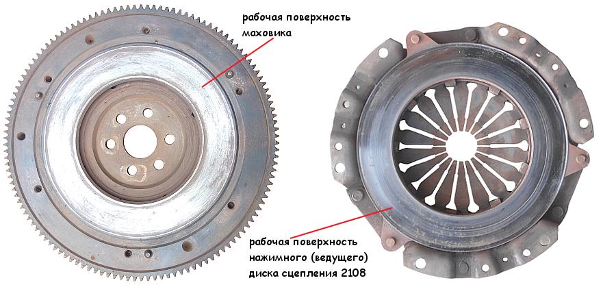 Рабочие поверхности маховика и нажимного диска сцепления