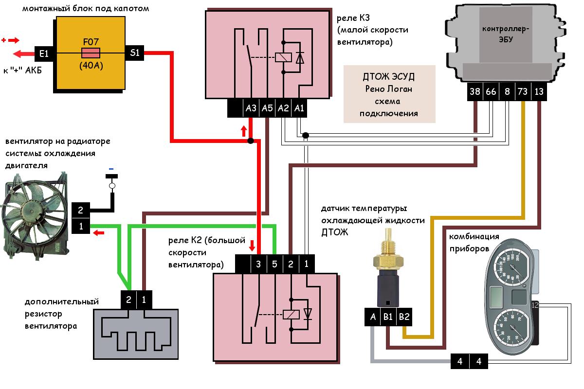 Датчик температуры охлаждающей жидкости ДТОЖ Рено Логан, схема подключения